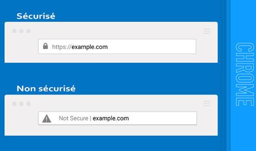 site sécurisé vs non sécurisé sur le navigateur google chrome