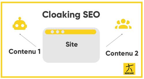 Cloaking SEO définition