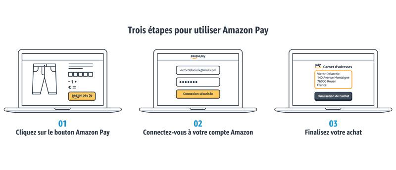 3 étapes pour utiliser Amazon Pay